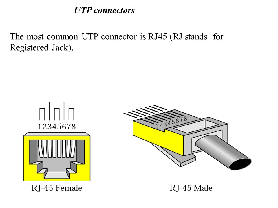UTP connectors The most common UTP connector is RJ45 (RJ stands for Registered Jack).