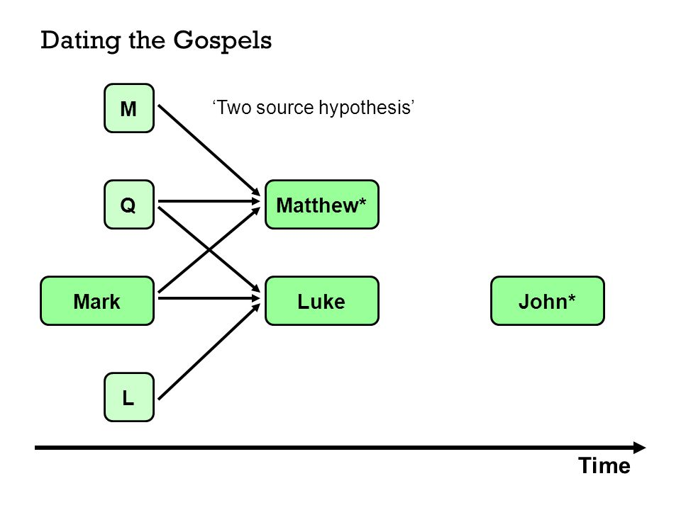 John s Gospel May Have Been Last But It Wasn t Late