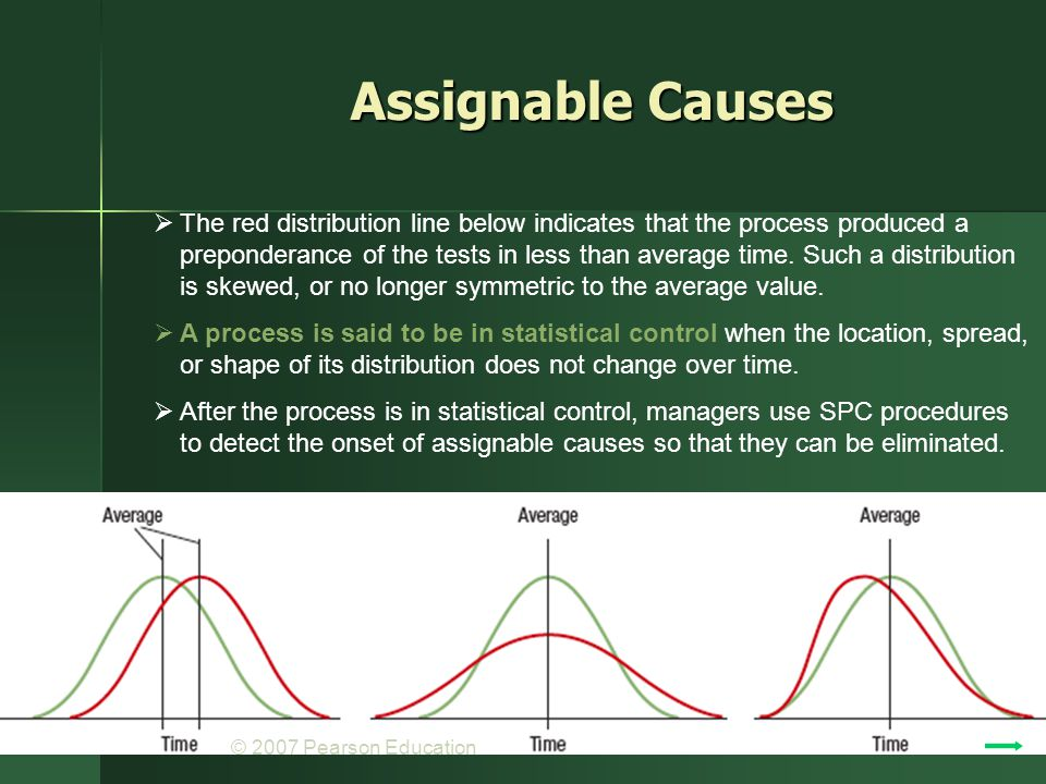 assignable