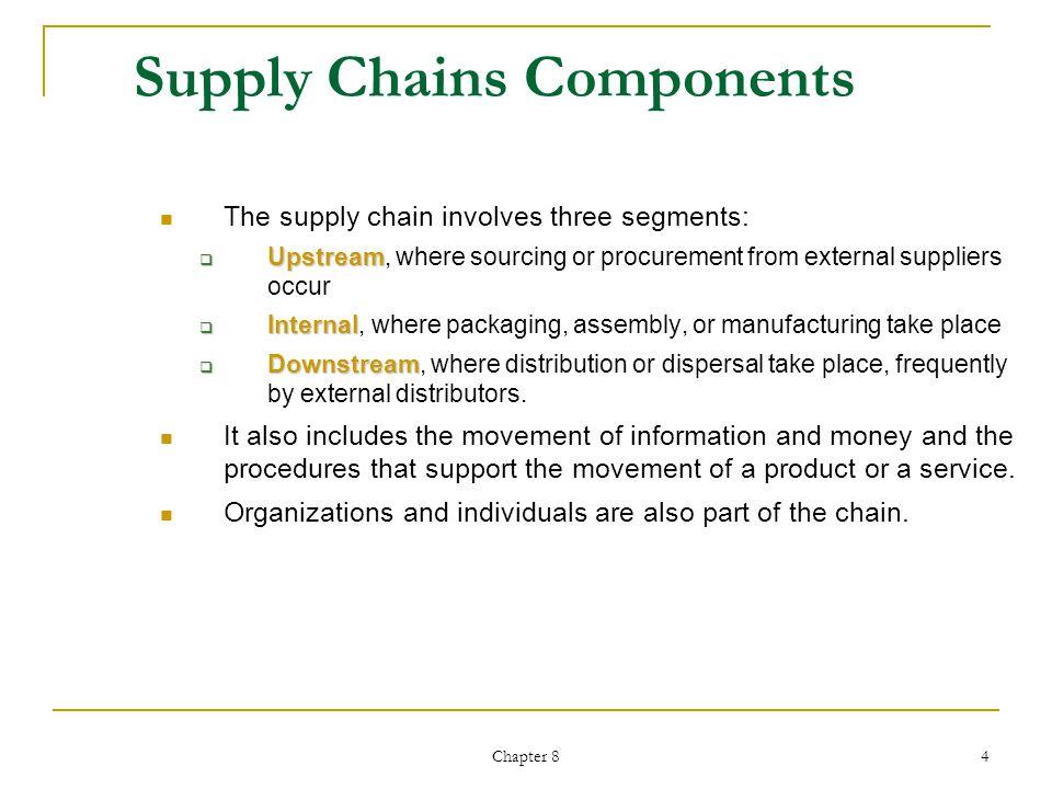 upstream and downstream supply chain pdf