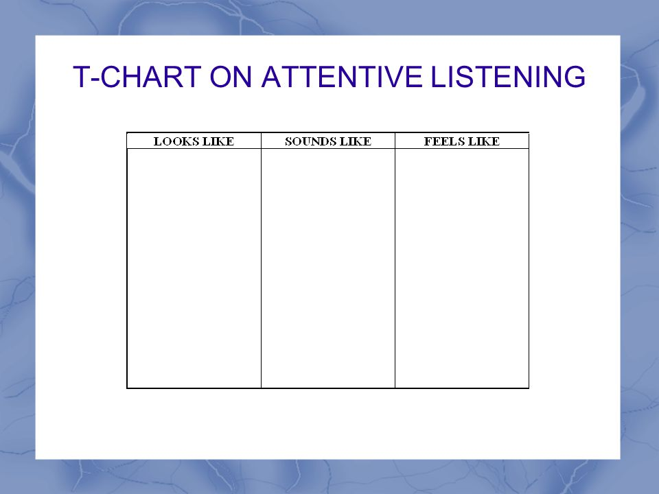 T-CHART ON ATTENTIVE LISTENING