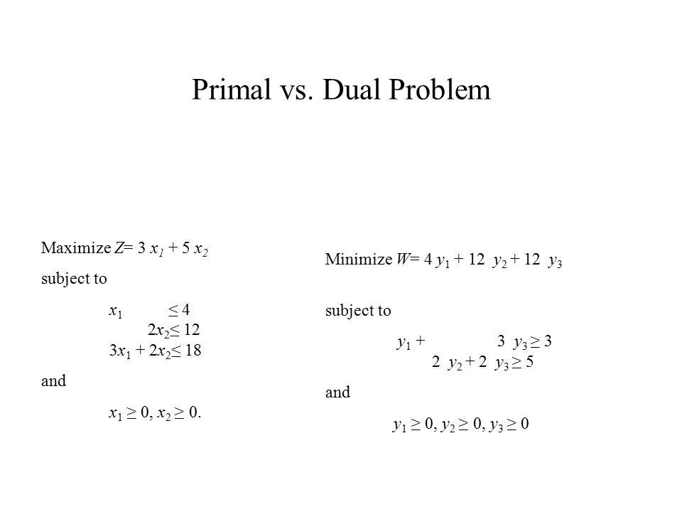 primal vs dualer simplex