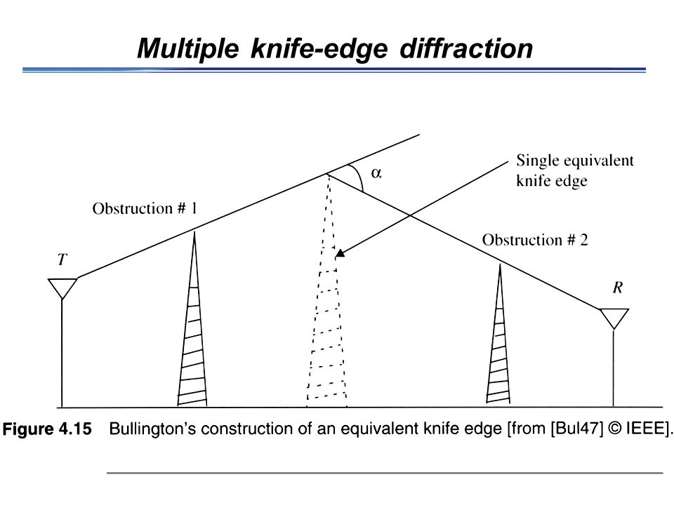 Multiple knife-edge diffraction