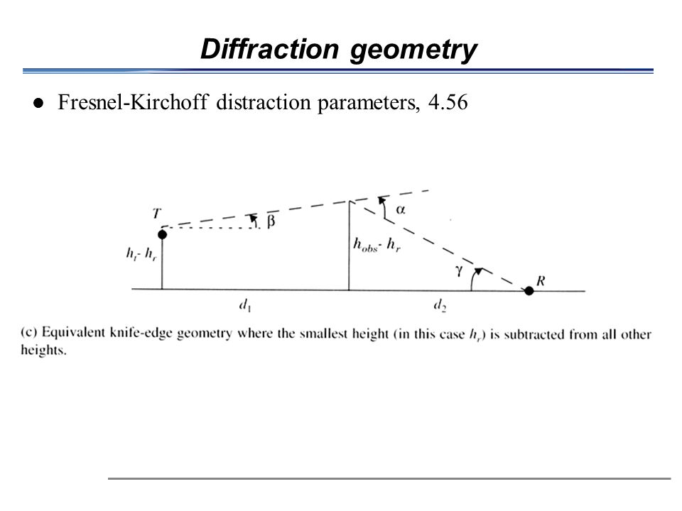 Diffraction geometry Fresnel-Kirchoff distraction parameters,