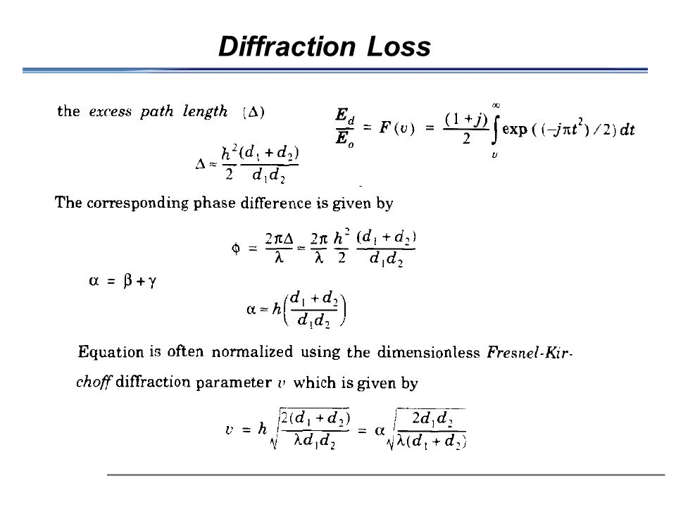 Diffraction Loss