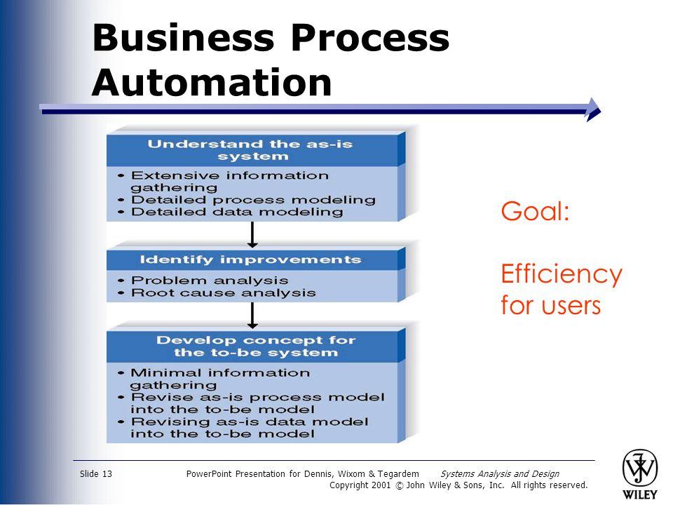 business process automation - Process Modeling Ppt