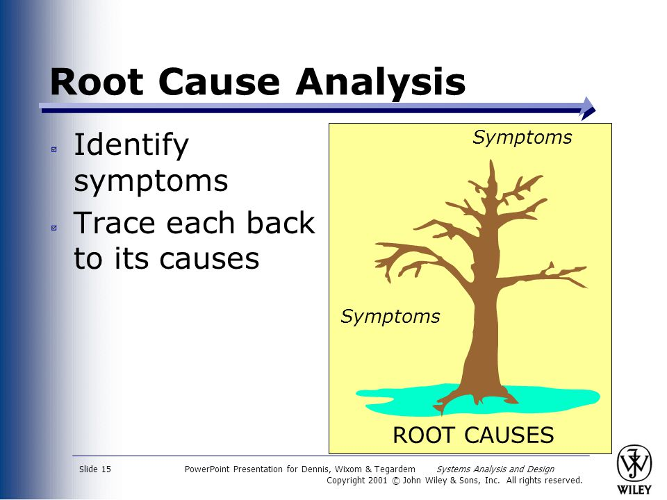 Root Cause Analysis Identify symptoms Trace each back to its causes