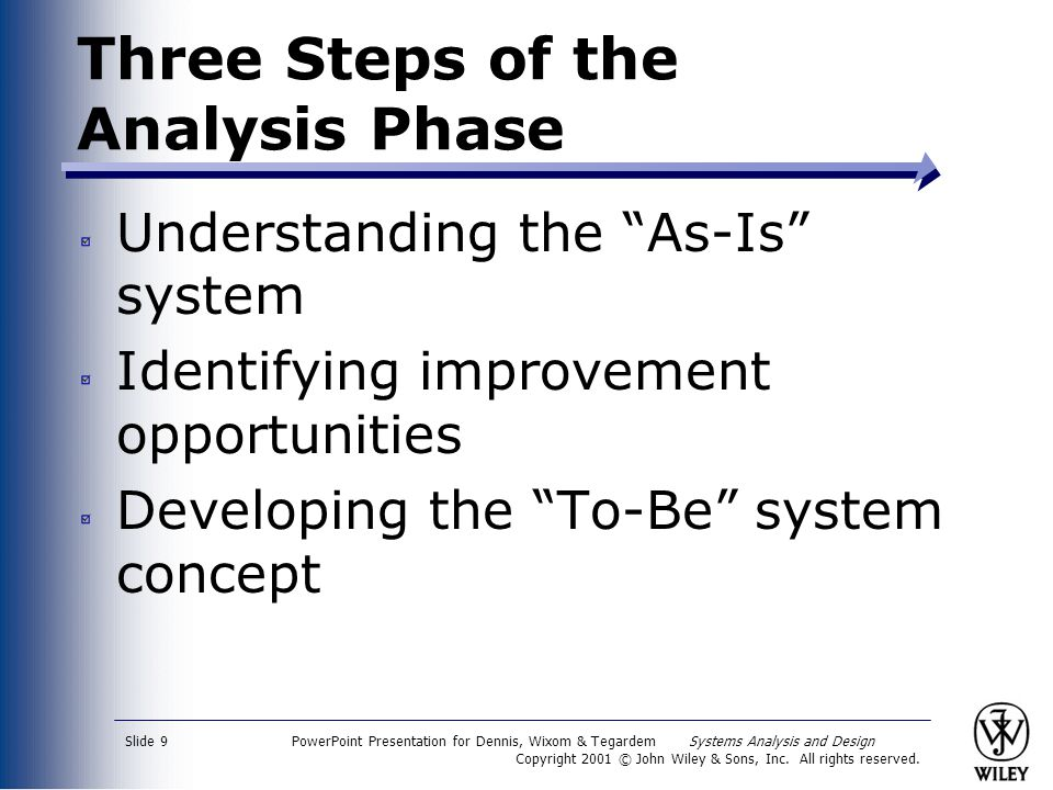 phase 1 system analysis and design The system development life cycle, sdlc for short, is a multistep, iterative process, structured in a methodical way  structured analysis 3 systems design the third phase describes, in detail, the necessary specifications, features and operations that will satisfy the functional requirements of the proposed system which will be in.