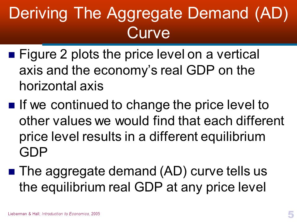 Chapter 17 Aggregate Demand and Aggregate Supply - ppt download