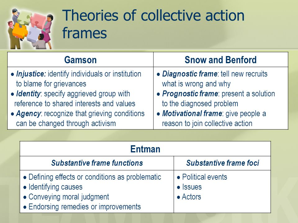 logic of collective action The logic of collective action: public goods and the theory of groups is a book by mancur olson, jr published in 1965 it develops a theory of political science and economics of concentrated benefits versus diffuse costs its central argument is that concentrated minor interests will be .
