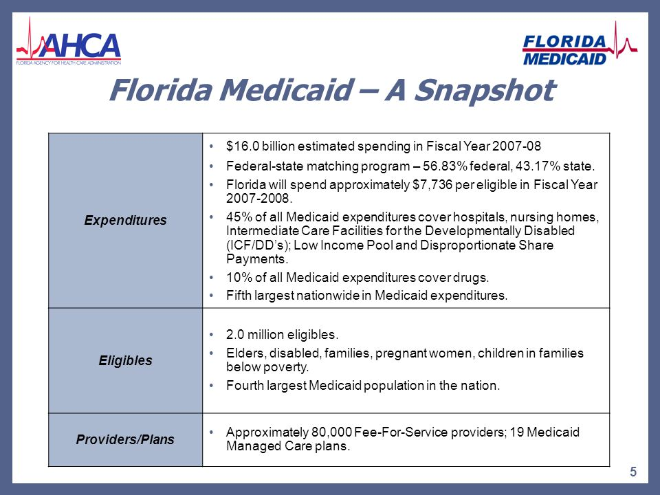 Medicaid a state and federal partnership ppt video online download whos eligible medicaid eligibility is determined by ccuart Gallery