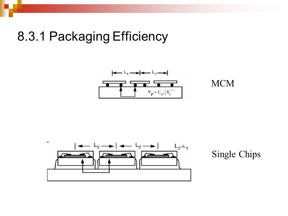 8.3.1 Packaging Efficiency MCM Single Chips