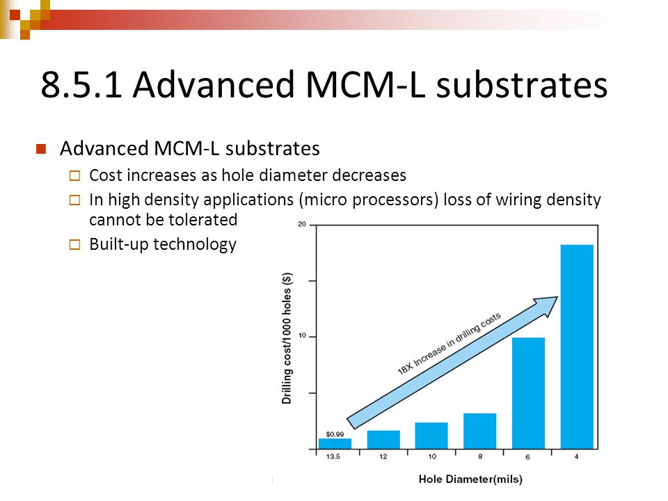 8.5.1 Advanced MCM-L substrates