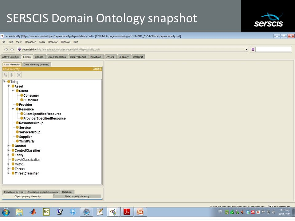SERSCIS Domain Ontology snapshot