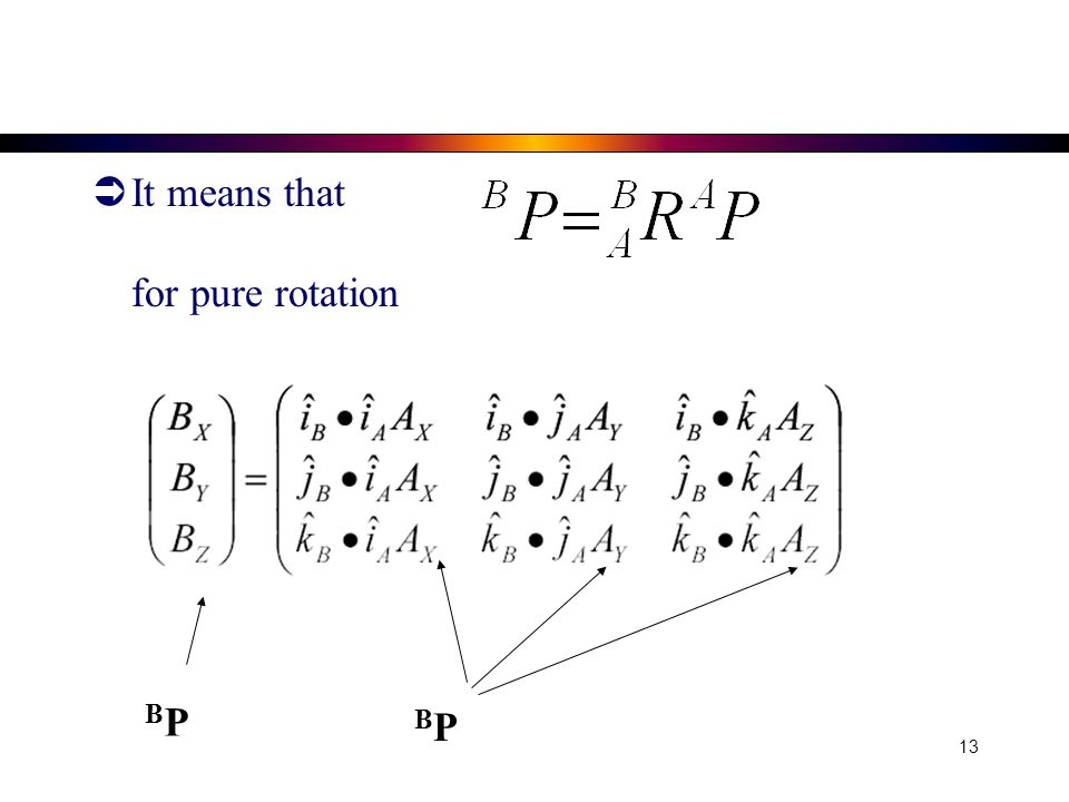 It means that for pure rotation