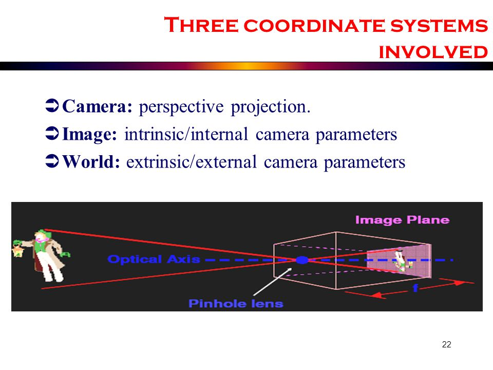 Three coordinate systems involved