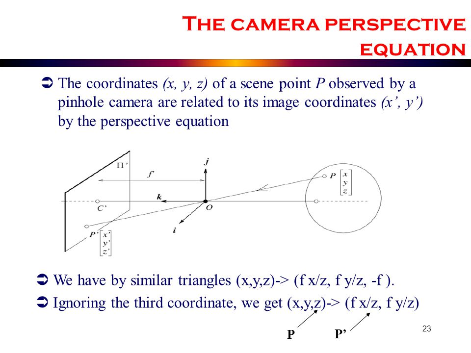 The camera perspective equation