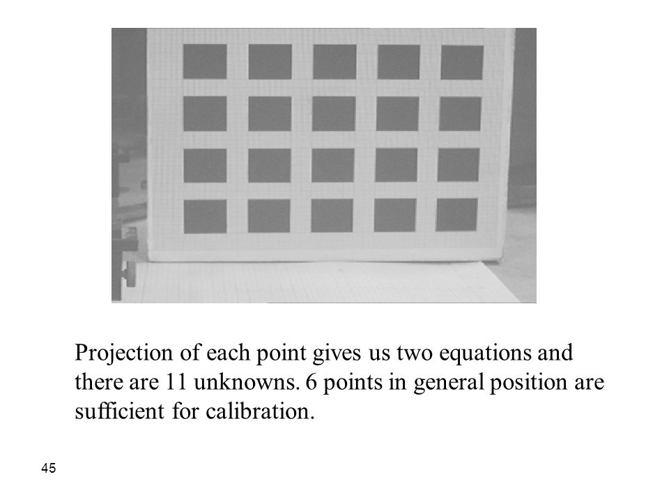 Projection of each point gives us two equations and there are 11 unknowns.