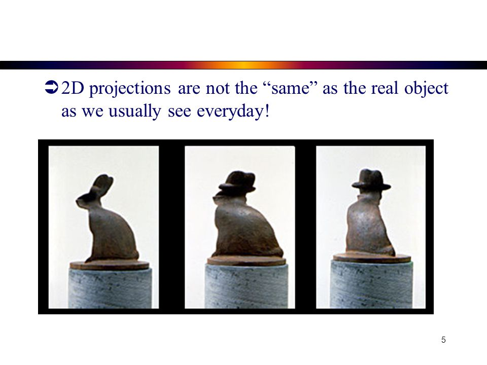 2D projections are not the same as the real object as we usually see everyday!