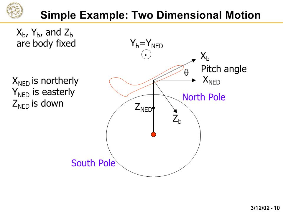 Simple Example: Two Dimensional Motion