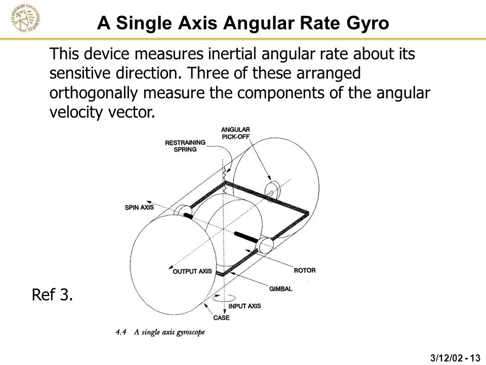 A Single Axis Angular Rate Gyro