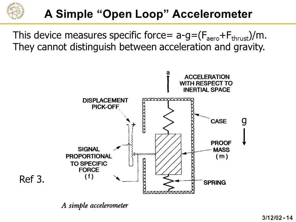 A Simple Open Loop Accelerometer
