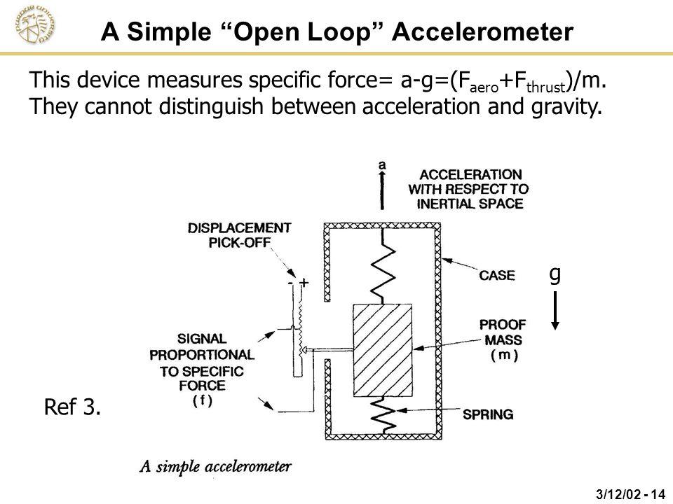 A Simple Open Loop Accelerometer