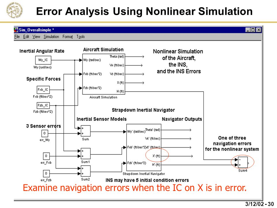 Error Analysis Using Nonlinear Simulation