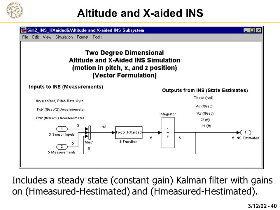 Altitude and X-aided INS