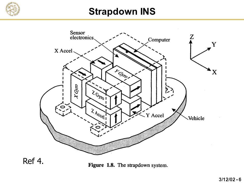 Strapdown INS Ref 4.