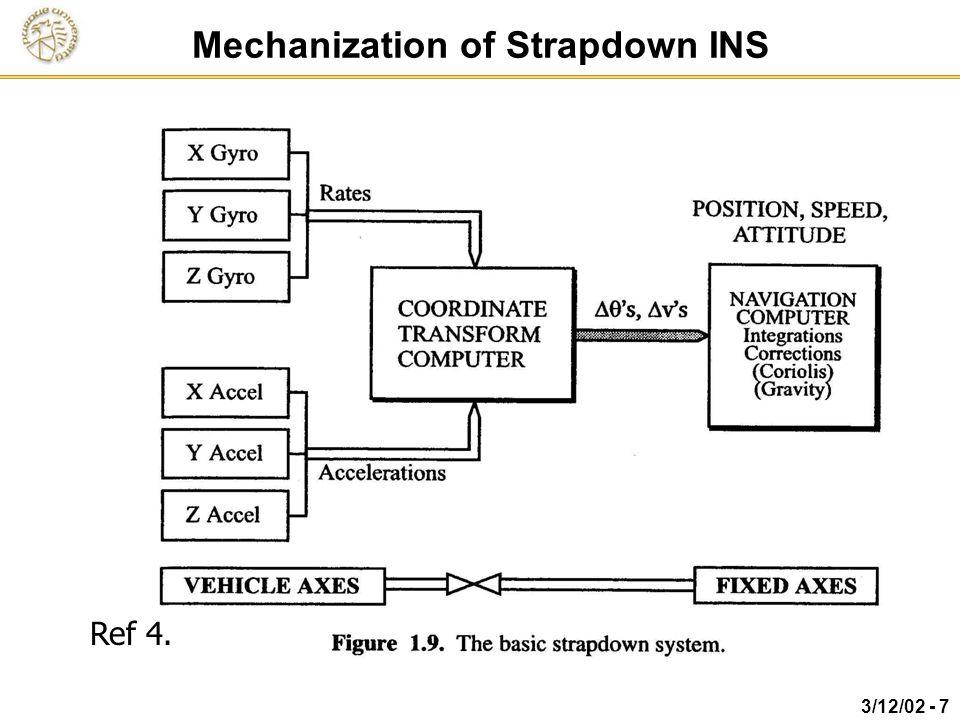Mechanization of Strapdown INS