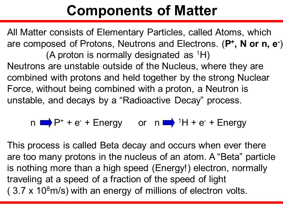 Components of Matter All Matter consists of Elementary Particles, called Atoms, which.