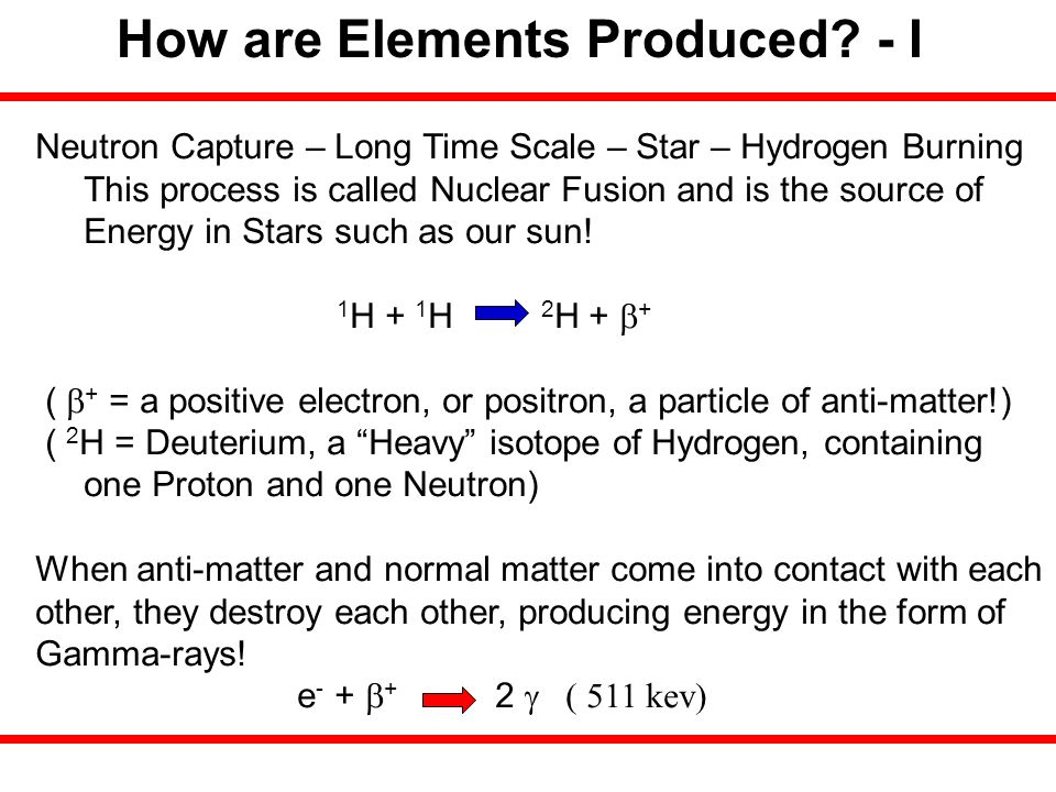 How are Elements Produced - I