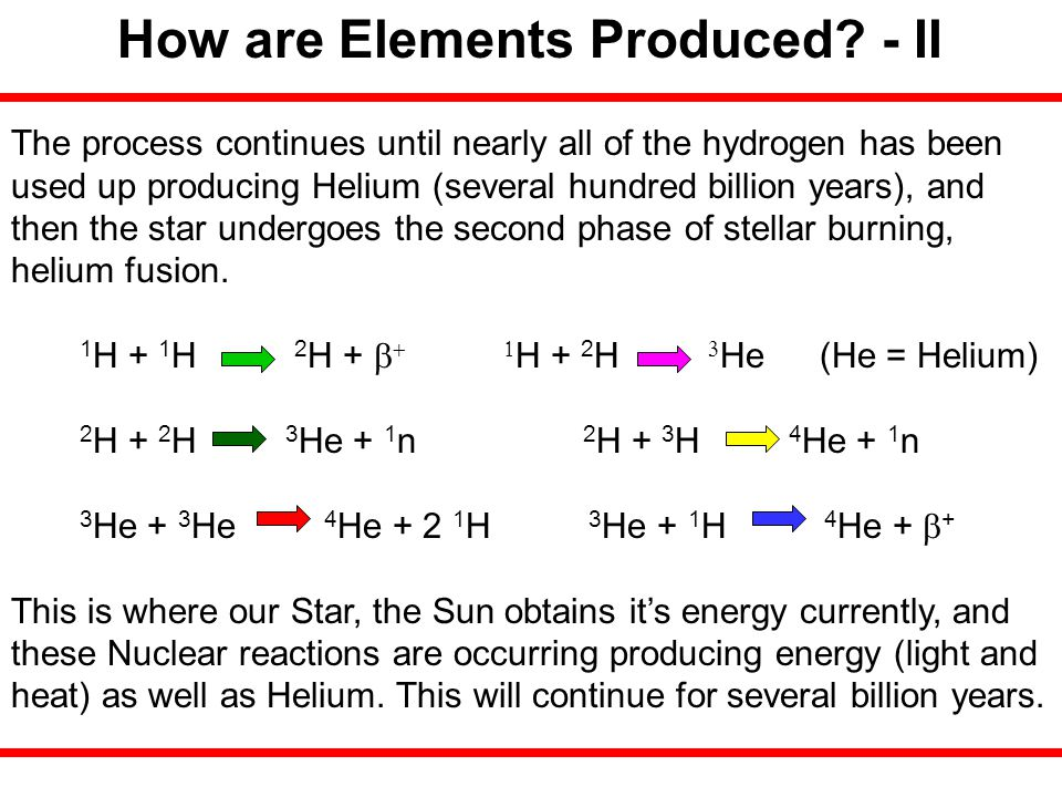 How are Elements Produced - II