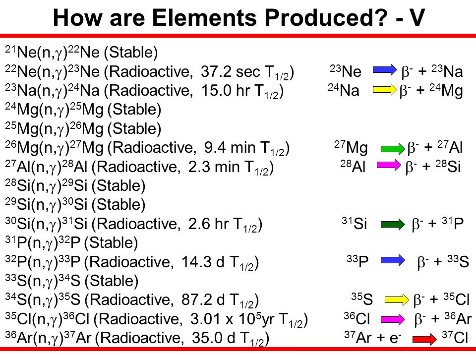 How are Elements Produced - V