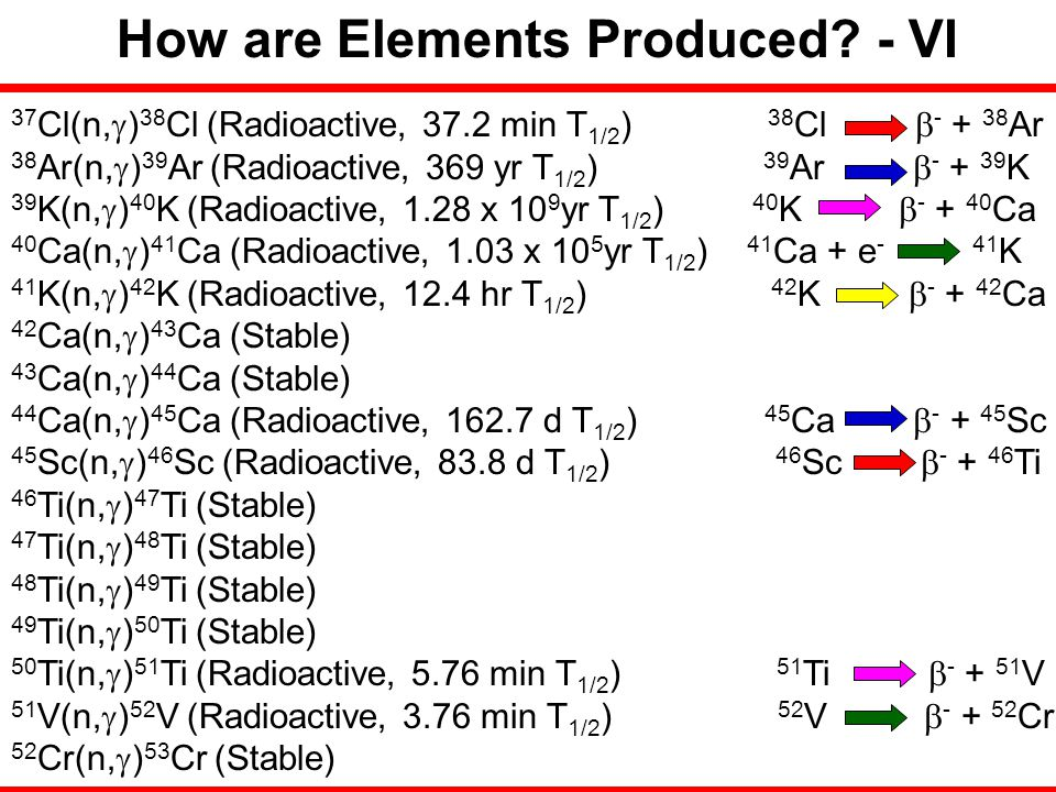 How are Elements Produced - VI