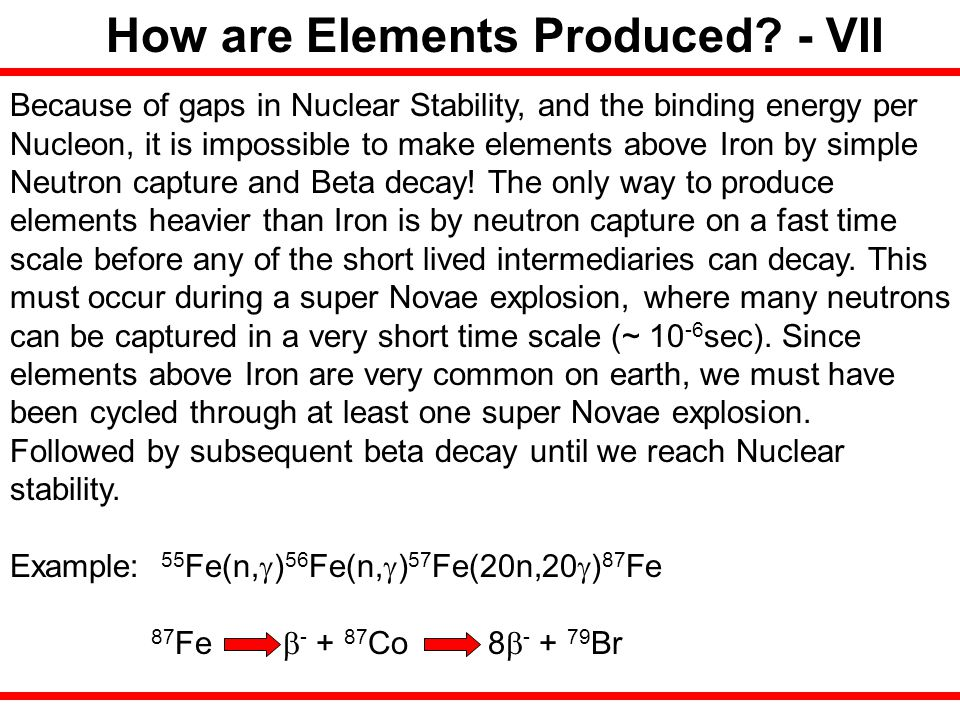 How are Elements Produced - VII