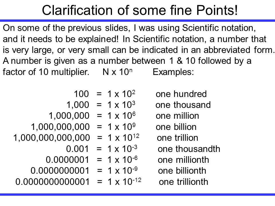 Clarification of some fine Points!