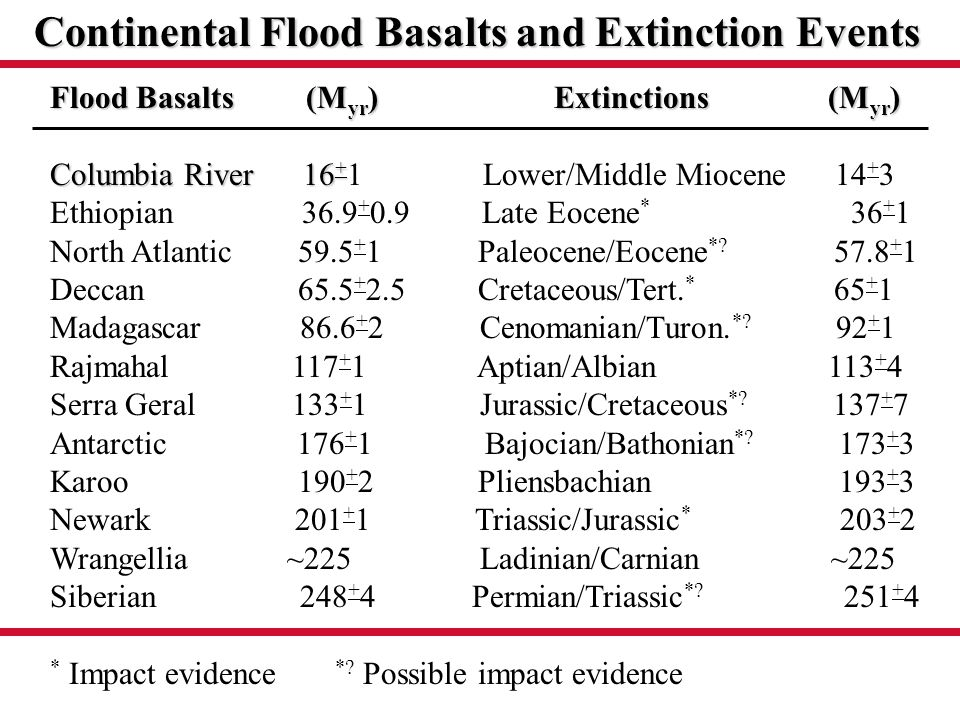 Continental Flood Basalts and Extinction Events
