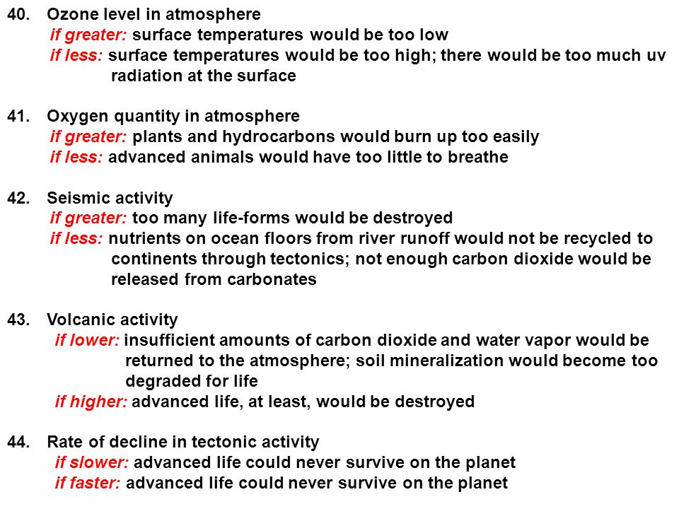 Ozone level in atmosphere