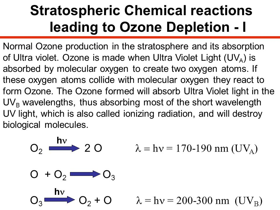 Stratospheric Chemical reactions leading to Ozone Depletion - I