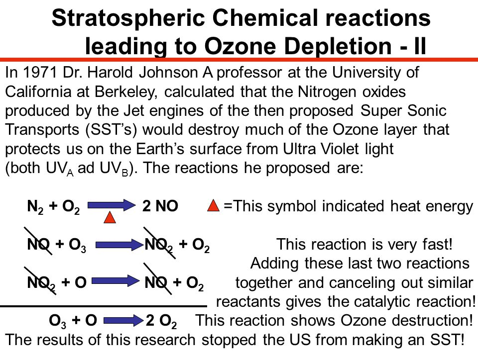 Stratospheric Chemical reactions leading to Ozone Depletion - II