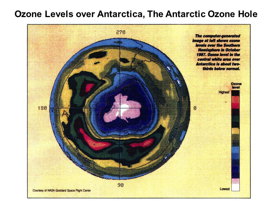 Ozone Levels over Antarctica, The Antarctic Ozone Hole