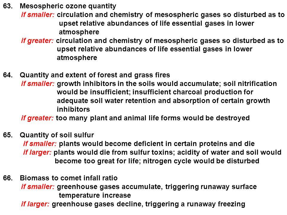 Mesospheric ozone quantity