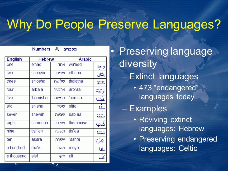 The Cultural Landscape An Introduction To Human Geography Ppt - Extinct languages