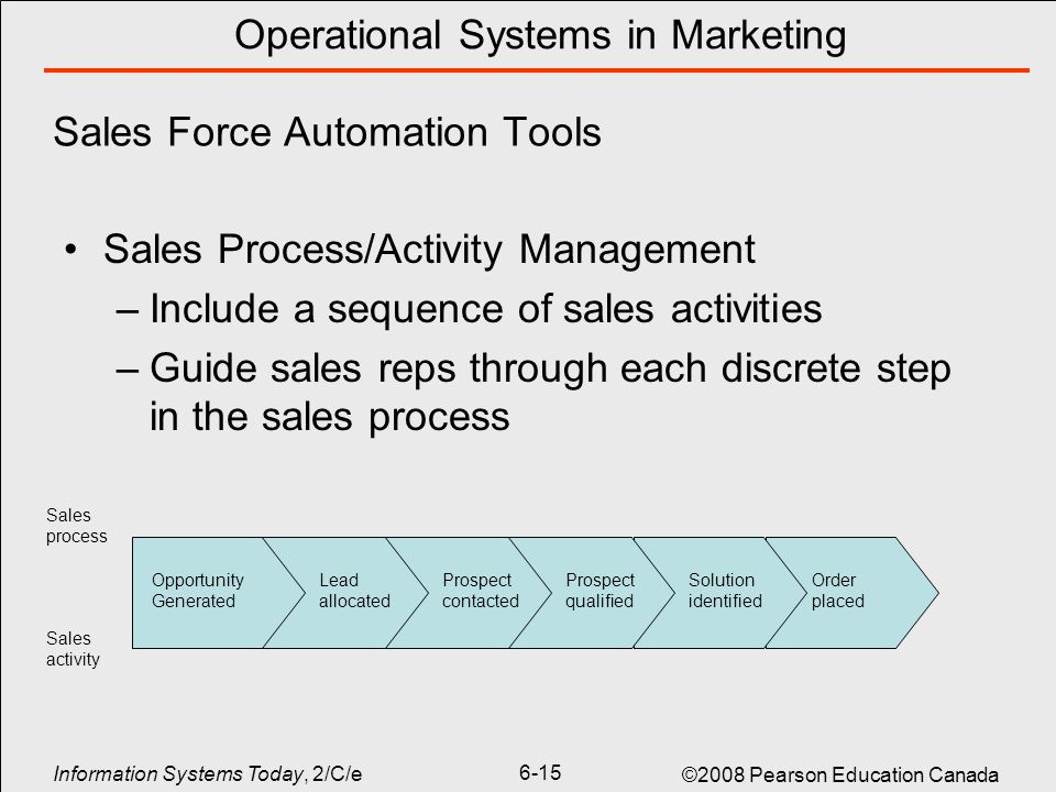 Appropriate information processing tools for operational