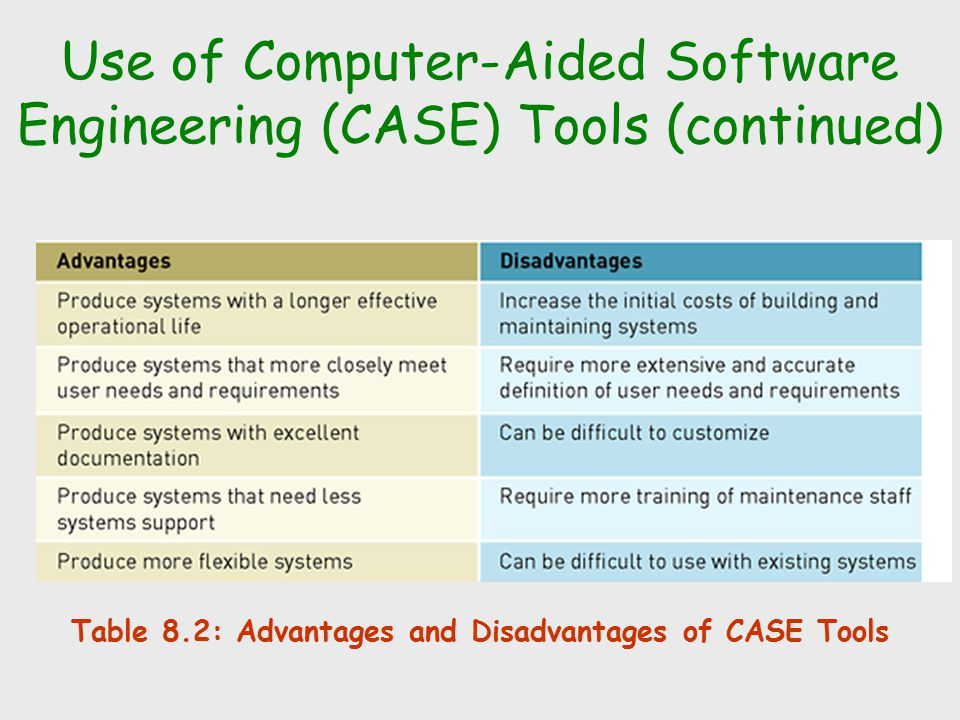 advantage and disadvantages of computer in health care Advantages and disadvantages of information technology in business with access to a computer and hi can i get advantages and disadvantages of using.