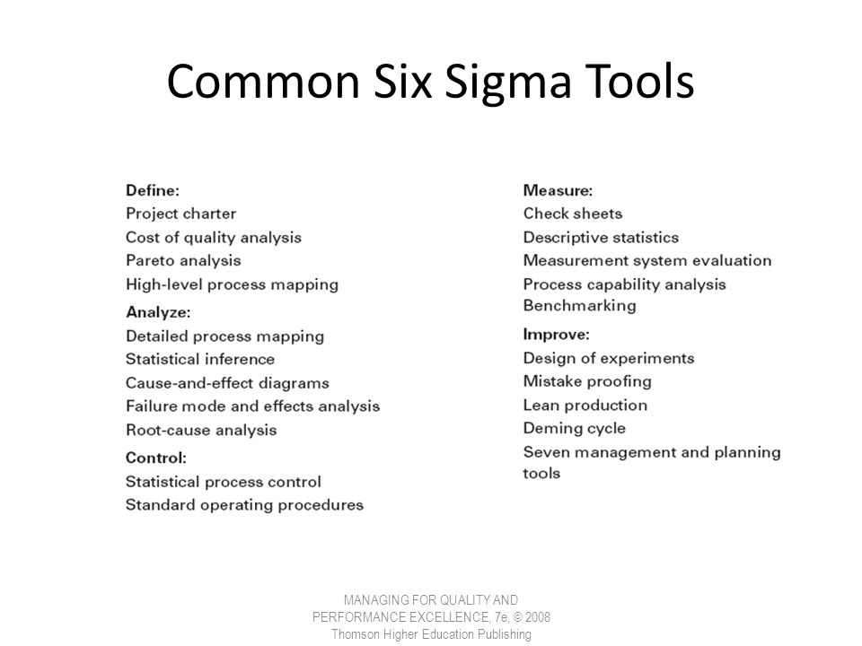 Common Six Sigma Tools MANAGING FOR QUALITY AND PERFORMANCE EXCELLENCE, 7e, © 2008 Thomson Higher Education Publishing.