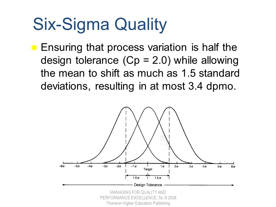 Six-Sigma Quality