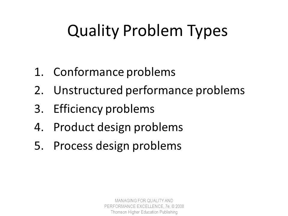 Quality Problem Types Conformance problems
